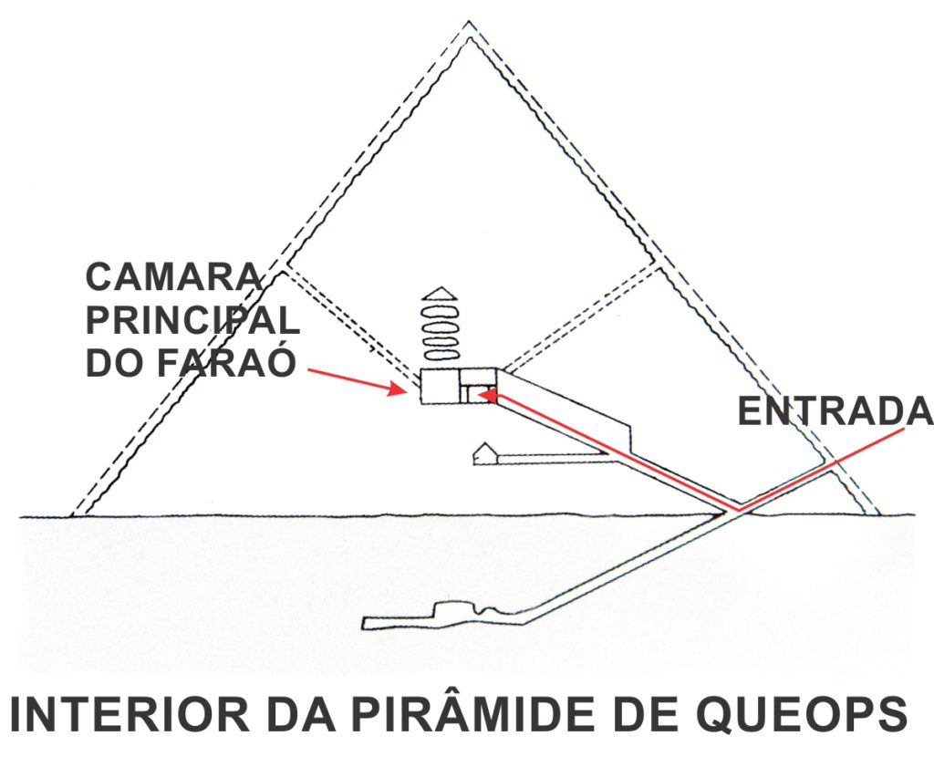 Interior da Piramide de Queops